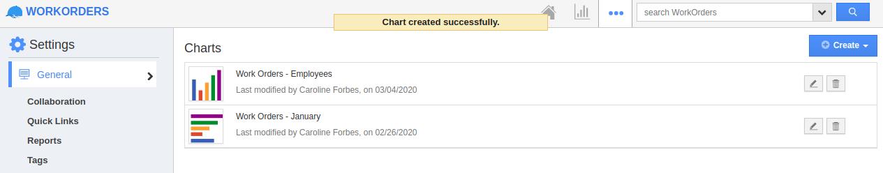 Chart Created