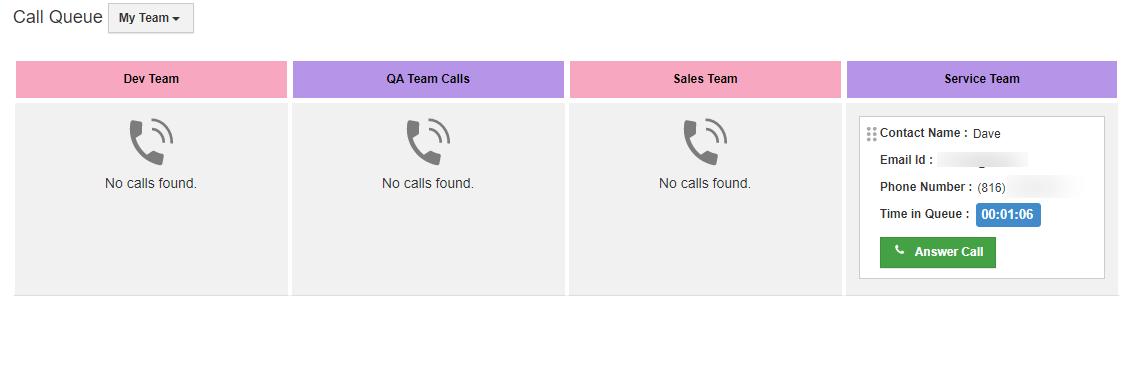 Call Queue