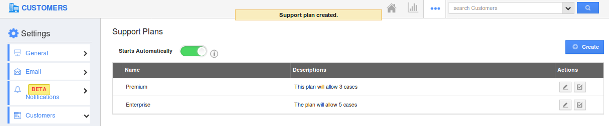 Support plan created